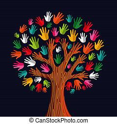 multi, social, árbol, solidaridad, manos