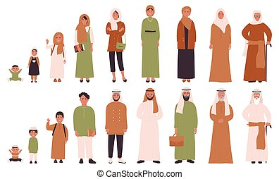 musulmán, ages., diferente, enility, juventud, humano, mujer, vida, edad adulta, árabe, etapas, hombre, niñez