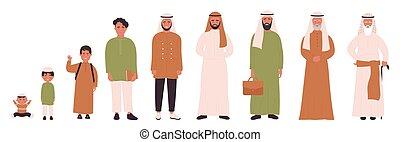 musulmán, ages., diferente, enility, juventud, vida humana, edad adulta, árabe, etapas, hombre, niñez