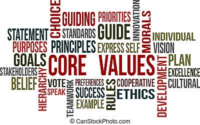 núcleo, valor