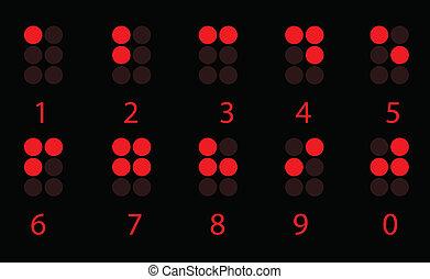 Número de braille roja digital