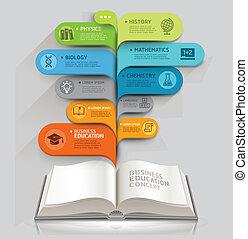 número, libros, educación, abierto, template., plantilla, iconos de la tela, diseño, burbuja del discurso, ser, utilizado, workflow, opciones, disposición, infographics., paso, bandera, diagrama, arriba, lata