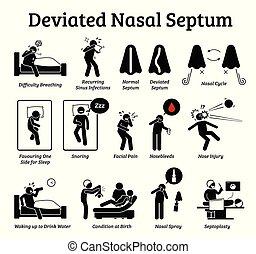 nasal, tabique, se desviaba, icons.