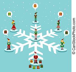 Navidad: red de medios sociales