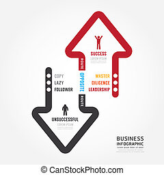Negocios infográficos. Ruta al diseño de plantilla de conceptos exitosos