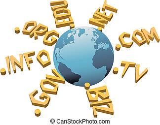 Nombres de dominio de la WWW