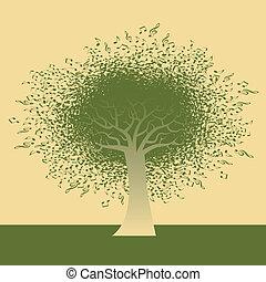 nota musical, árbol, resumen