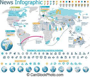noticias, infographic, elementos