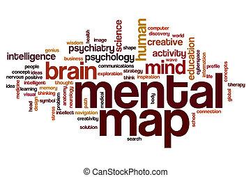 Nube de mapa mental