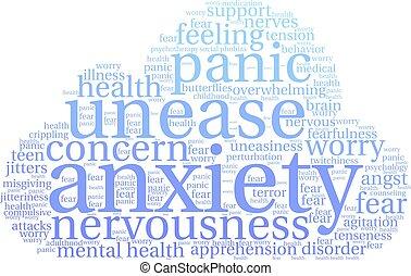 Nube de palabra de ansiedad
