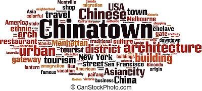 Nube de palabra de Chinatown