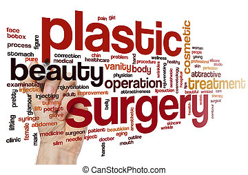 Nube de palabra de cirugía plástica