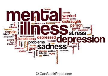 Nube de palabra de enfermedad mental