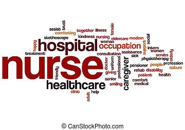 Nube de palabra de enfermera