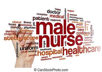 Nube de palabra de enfermero