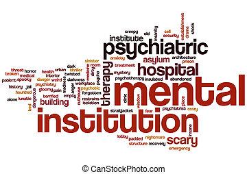 Nube de palabra de institución mental