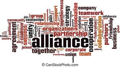 Nube de palabra de la Alianza