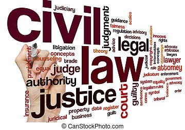 Nube de palabra de la ley civil