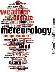 Nube de palabra de meteorología