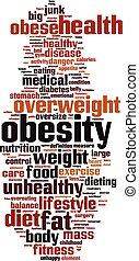 Nube de palabra de obesidad