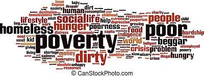 Nube de palabra de pobreza