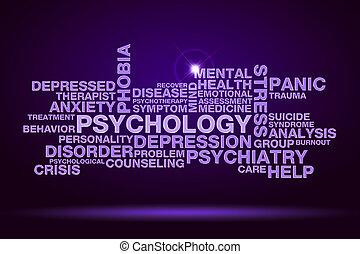 Nube de palabra de psicología