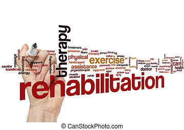 Nube de palabra de rehabilitación