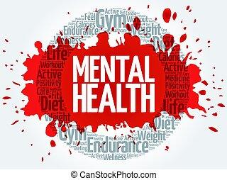 Nube de palabra de salud mental