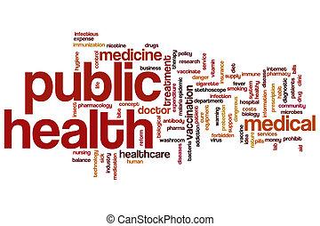 Nube de palabra de salud pública