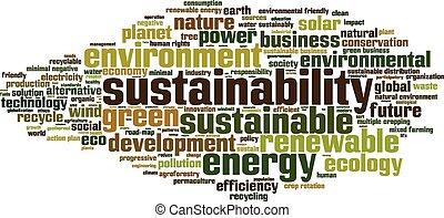 Nube de palabra de sostenibilidad