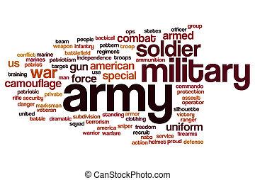 Nube de palabra del ejército
