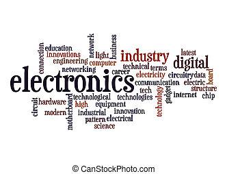 Nube de palabra electrónica