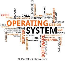 Nube de Palabra - Sistema operativo