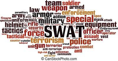 Nube de palabra SWAT