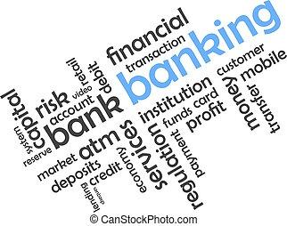 Nube de palabras, banca