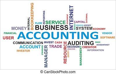 Nube de palabras, contabilidad