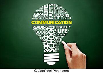 Nube de palabras de comunicación