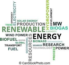 Nube de palabras: energía renovable
