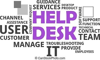 Nube de palabras, escritorio de ayuda