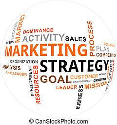 Nube de palabras: estrategia de marketing