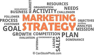 Nube de palabras, estrategia de marketing