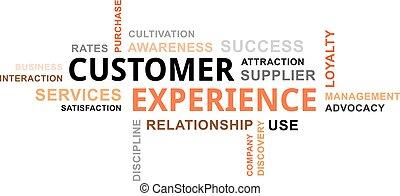 Nube de palabras, experiencia de clientes