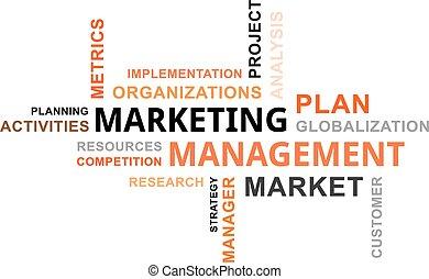 Nube de palabras, gestión de marketing