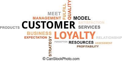 Nube de palabras, lealtad al cliente