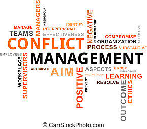 Nube de palabras, manejo de conflictos