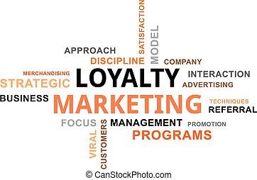Nube de palabras, marketing de lealtad