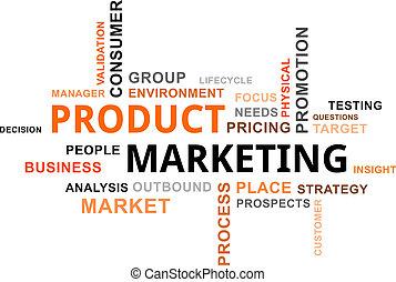 Nube de palabras, marketing de productos