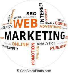 Nube de palabras: marketing en Internet