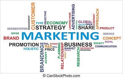 Nube de palabras: marketing