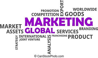 Nube de palabras, marketing global